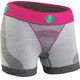 FOR.BICY Downtown Cycling Underwear Women grey/pink